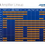 productpic_2013_Amplifier_Lineup-1024×768