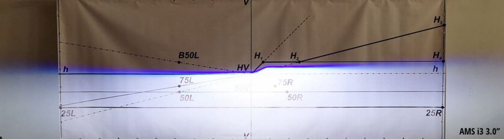"""Ближний свет AMS Bi-LED i3 3"""" Автомобильные линзы AMS Bi-LED i3 3″"""
