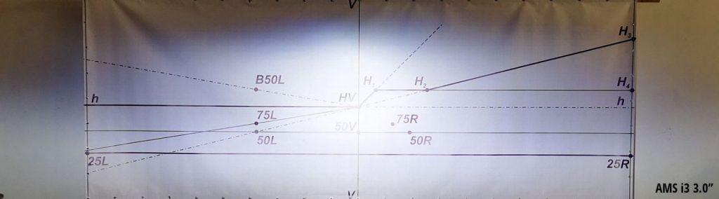 """Дальний свет AMS Bi-LED i3 3"""" Автомобильные линзы AMS Bi-LED i3 3″"""