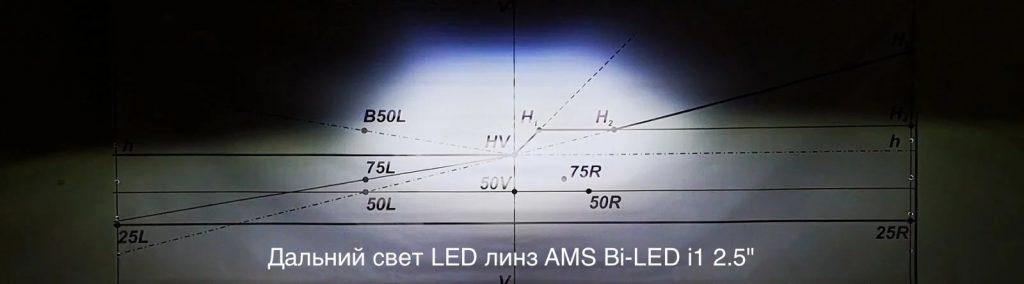 """Автомобильные линзы AMS Bi-LED i1 2.5"""" H7/H4 Автомобильные линзы AMS Bi-LED i1 2.5″ H7/H4"""